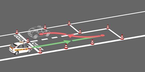 Упражнение «параллельная парковка задним ходом»